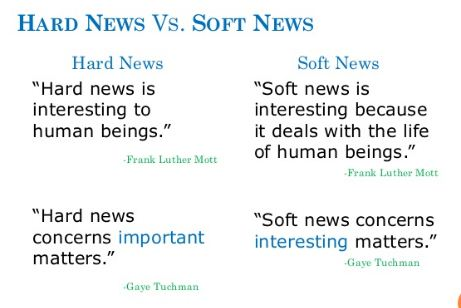 hard news vs soft news